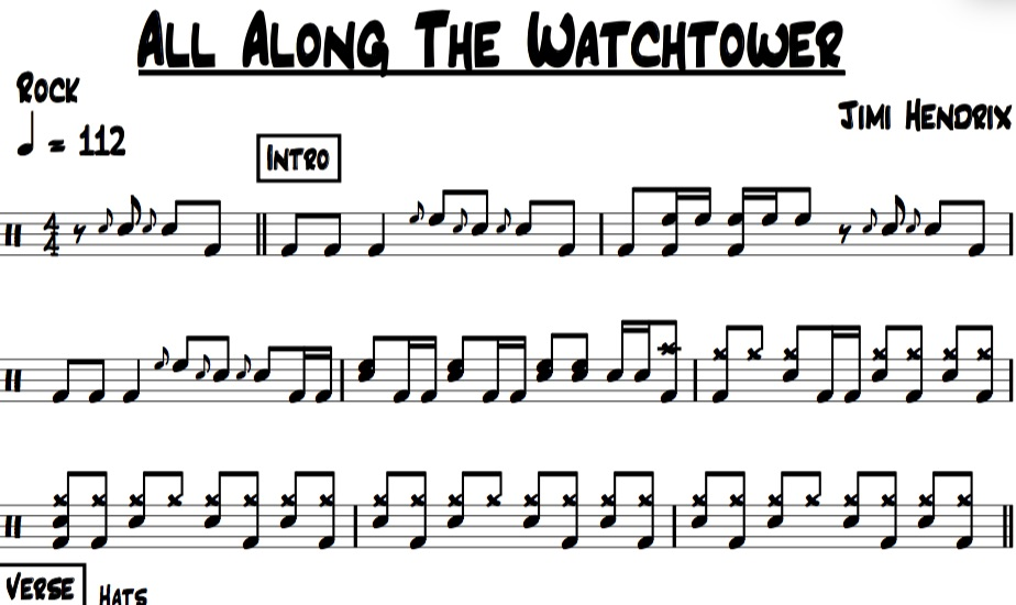 sample image of the drum chart for all along the watchtower performed by jimi hendrix